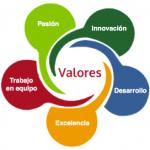 Valores UPAD Psicologia y Coaching Madrid