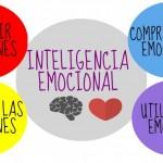 Educación emocional: Autoconocimiento y Desarrollo Personal